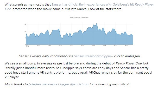 Sansar User Figures 1 May 2018.png